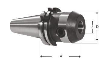Veldon Tutucu DIN 6359 DIN 1863 - B Silindirik Şarflar İçin